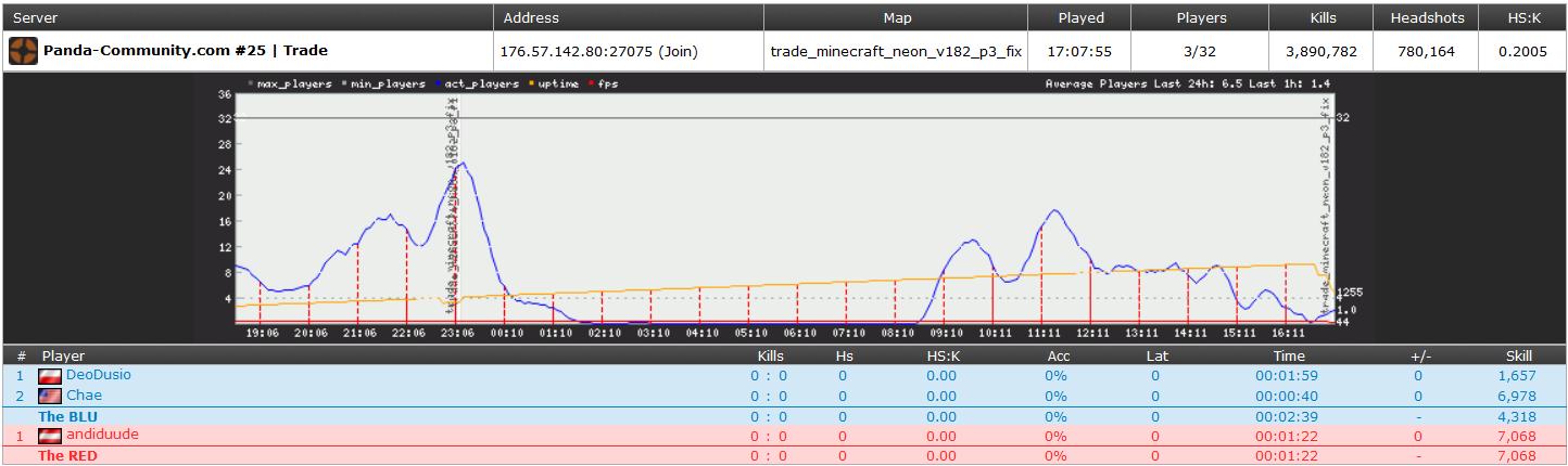 ServerSide.PNG